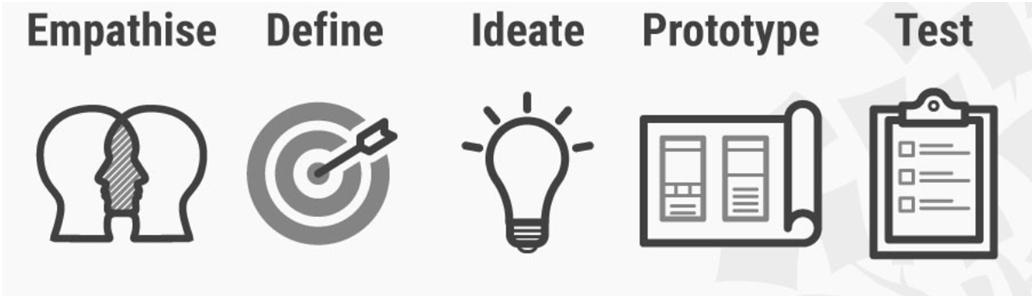 cara memulai usaha startup